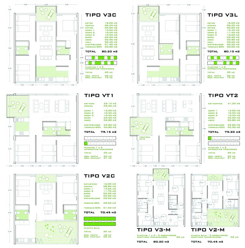 Investigaci n archives manuel cerd p rez mcp arquitectura for Plan de arquitectura